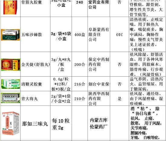 1168医药保健品网-【中亚消糖灵雷竞技提现总投注额20分】招商代理彩页