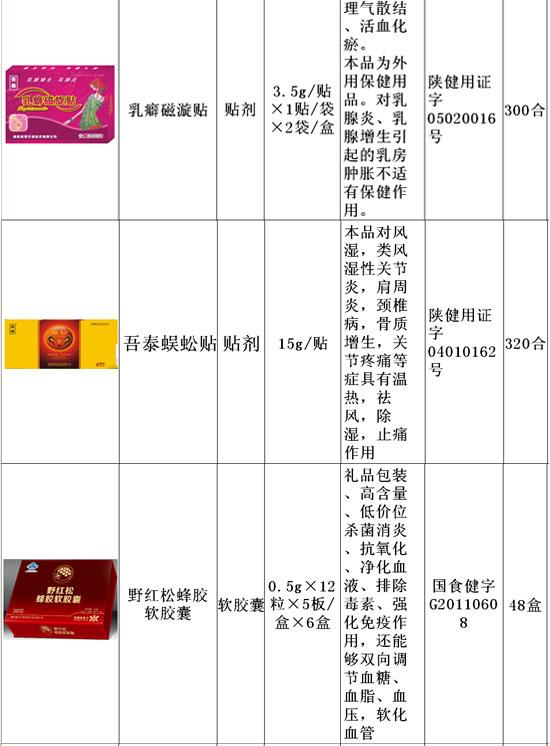 1168医药保健品网-【吾泰乳癖磁旋贴】招商代理彩页