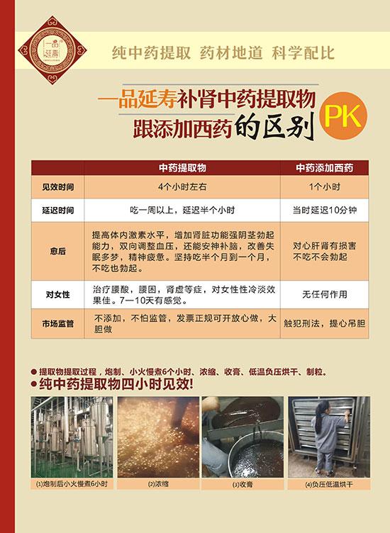 1168医药保健品网-【一品延寿糖尿病免费体验店】招商代理彩页