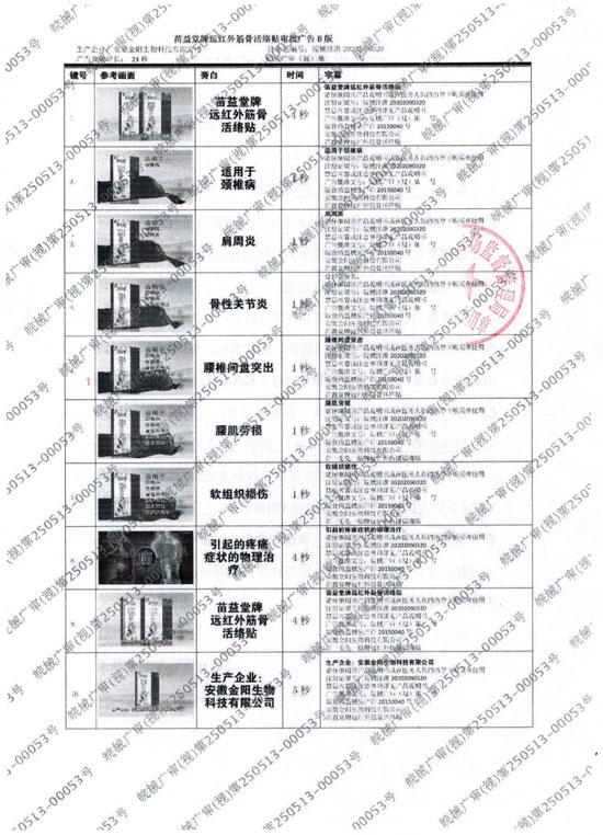 1168医药保健品网-【苗益堂红药贴】招商代理彩页