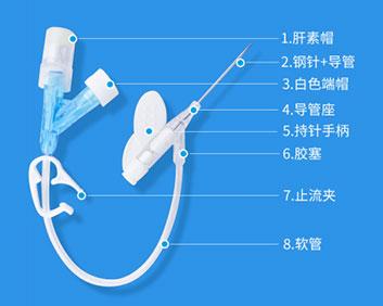 一次性使用静脉留置针.